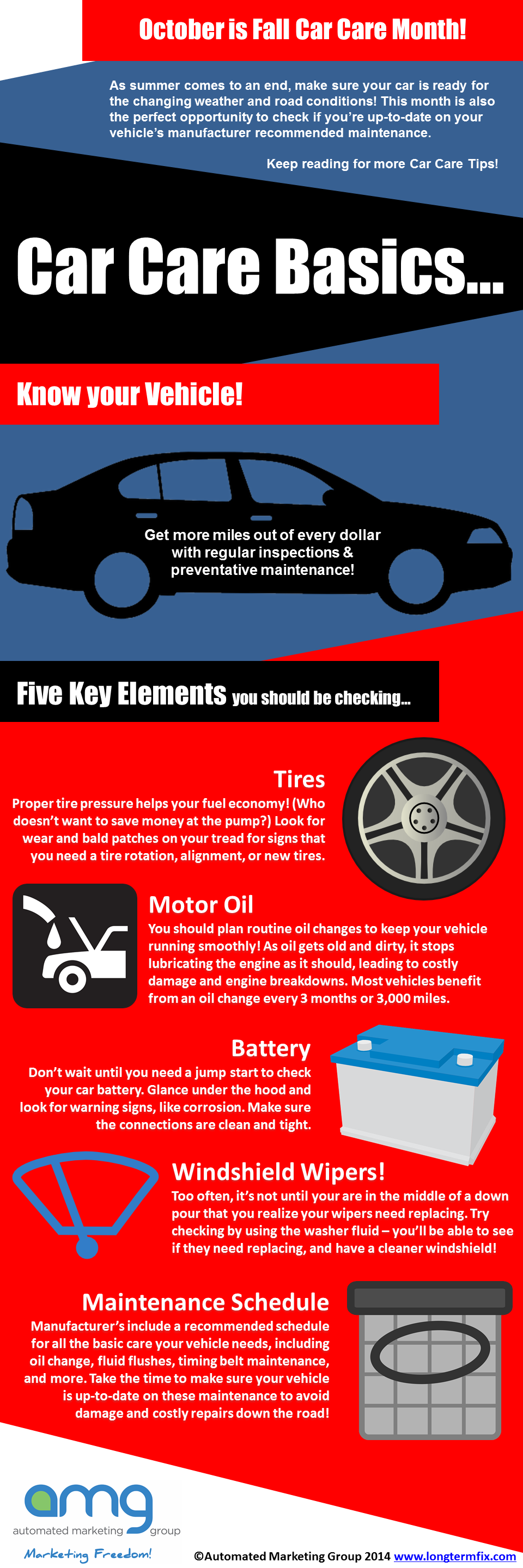 APM-Fall Car Care Infographic